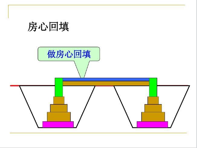 基础与土方工程量及计价讲义PPT(223页)_8