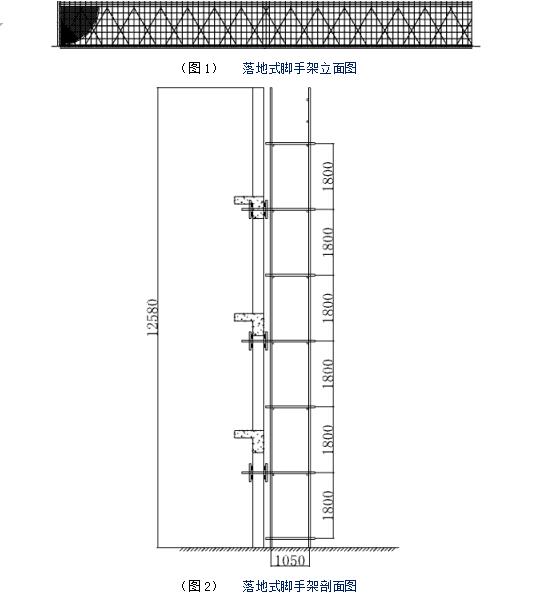 碧桂园·龙城天悦脚手架方案