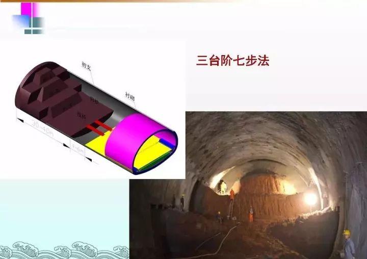 图文|隧道工程施工宝典_7