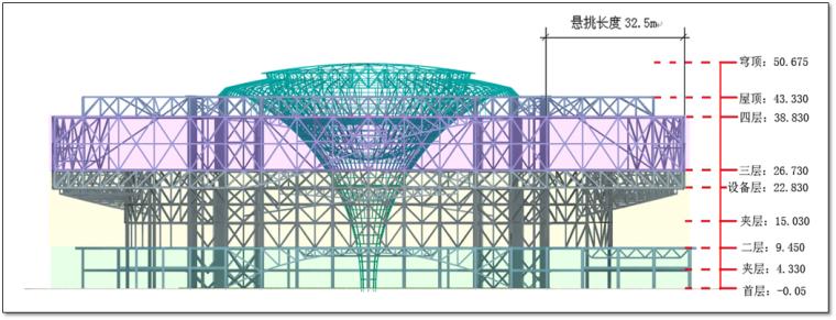鋼結構科技館施工組織設計匯報(附圖豐富,鋼框架)_3