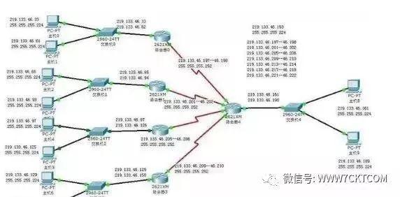 弱电智能化 局域网ip地址不够用怎么解决?