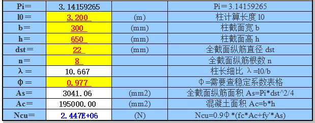 承载力计算抗压轴压混凝土柱