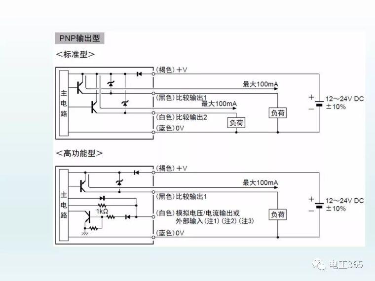 全彩图详解低压电器元件及选用_50
