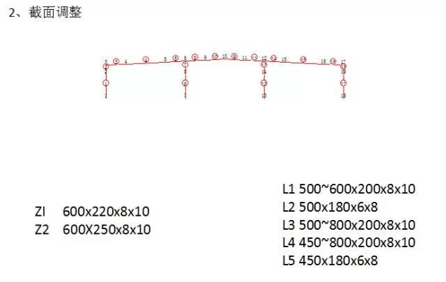 门式刚架轻型钢结构厂房设计_14
