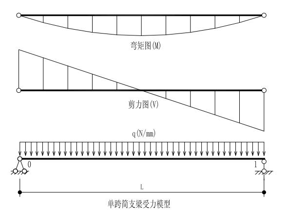 富士康设施楼明框玻璃幕墙设计计算书(PDF,37页)