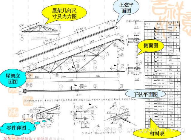 钢结构施工图的识读_24