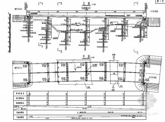 [福建]2015年设计后张法预应力混凝土空心板桥图纸79张