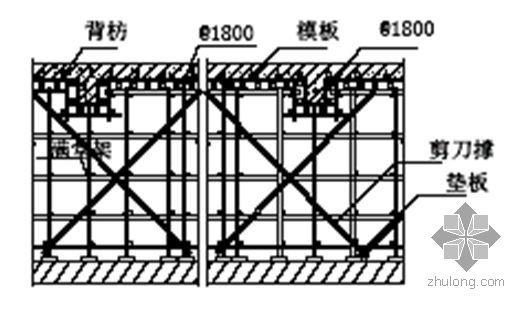 河南某商住楼施工组织设计(框架剪力墙)