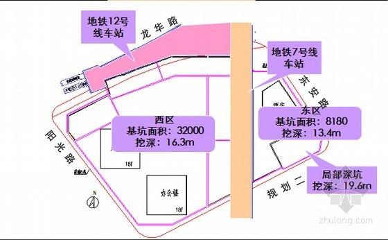 [上海]地铁贯穿深基坑地下连续墙加四道内支撑支护施工方案专家评审(施工组织详细)