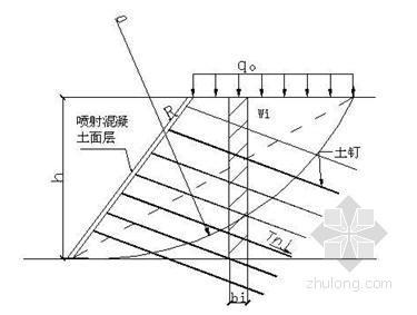 [重庆]污水处理厂深基坑支护及土钉墙计算书