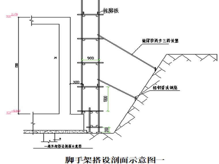 甘肃文化艺术剧院地下室脚手架施工方案(四层钢框架支撑+钢砼框剪结构)