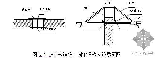 四川德阳某厂房及辅房施工组织设计