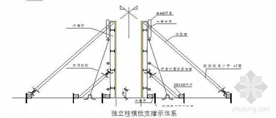宁夏某电厂主体结构工程施工方案(2×330MW)