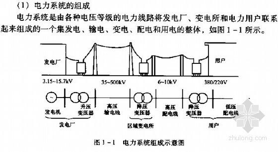 [实用]电气工程识图及预结算入门讲义(附图计算294页)