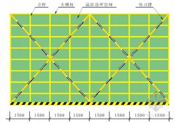 [辽宁]建筑代表性的冷藏库外脚手架施工方案