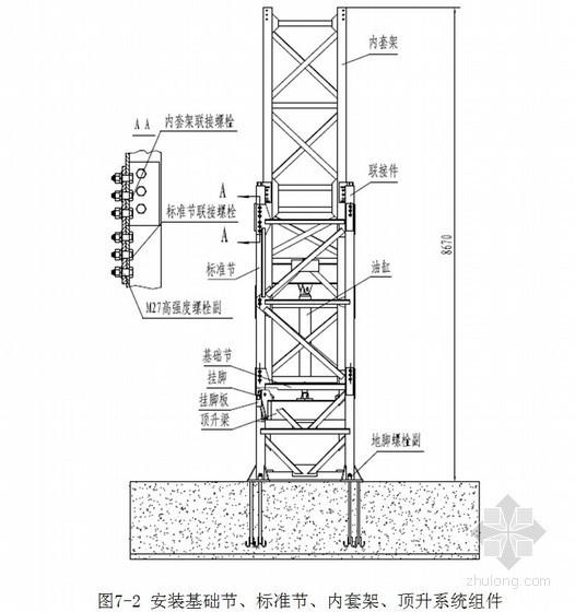 [上海]高层住宅楼QTZ63、QTZ40塔吊安装、顶升施工方案