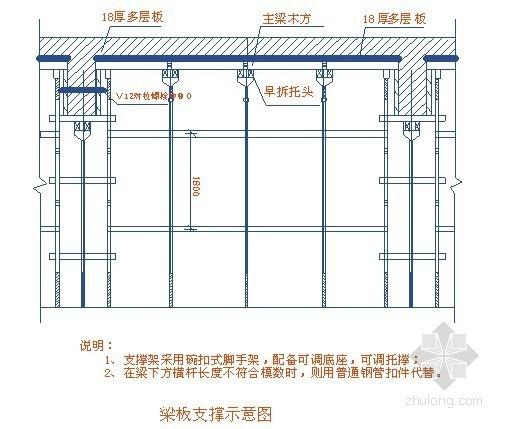 [甘肃]商业楼施工组织设计(框支剪力墙)