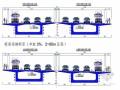 跨江大跨连续刚构大桥施工图专项咨询报告145页(专家评审 偏载横向结构分析)