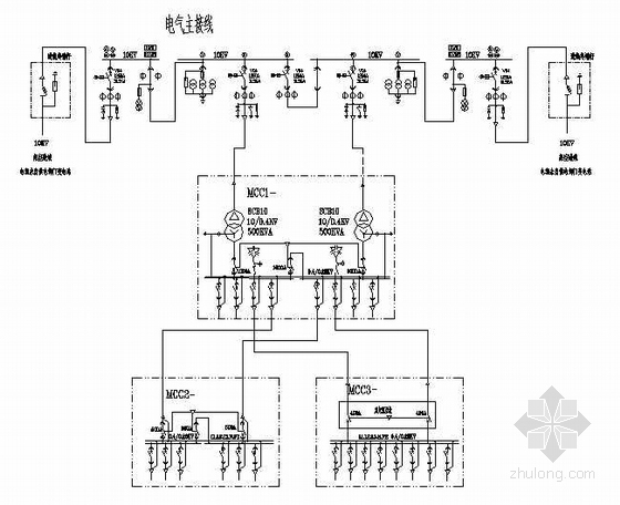 总变电站10kv系统图