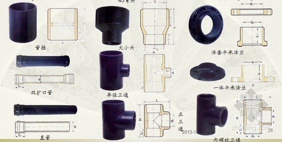 [PPT]给排水管材管件(第二章)