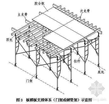 福建某学院综合楼超高模板施工方案(附计算)