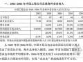 [硕士]中国工程公司的国际化经营研究[2008]