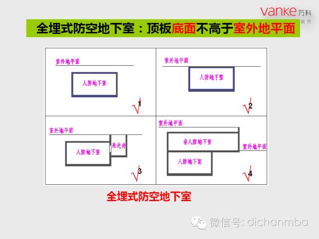 万科房地产施工图设计指导解读(含建筑、结构、地下人防等)_39