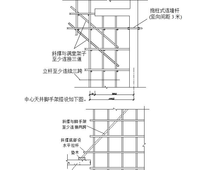 广场大厦施工组织设计(共168页)_2