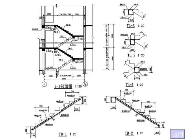 工程施工图识图大全,建筑施工入门级教程_24