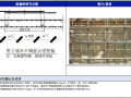 钢筋质量管理标准图册(图文并茂)