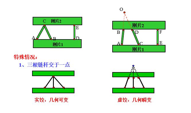 结构力学自由度计算_17