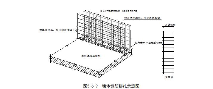 中建八局医院项目施工组织设计(共142页)_2