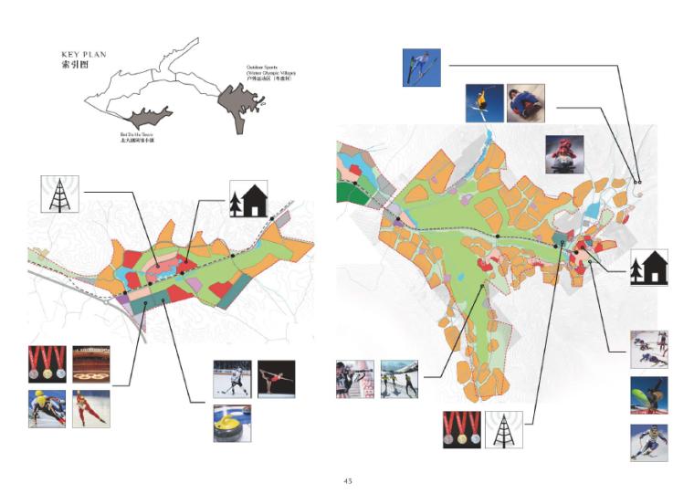 吉林北大湖体育旅游开发区总体规划