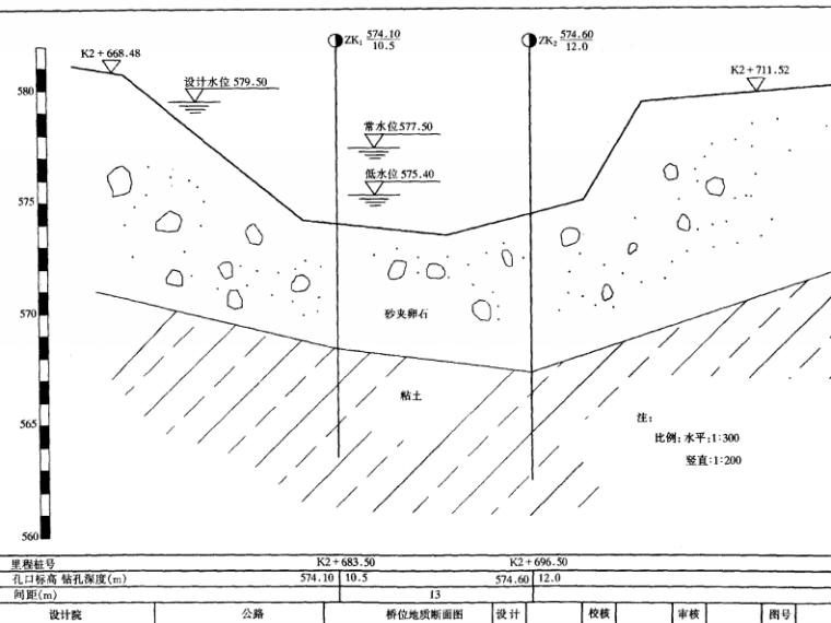 市政工程识图之桥梁工程ppt(125页)
