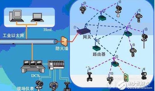 (网络知识)无线覆盖网络工程实施注意事项