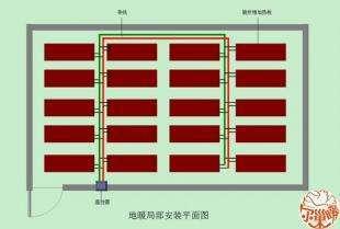 某辐射电采暖的设计与施