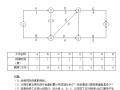 建筑工程项目管理与实务案例分析