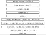 【洛阳】桥梁伸缩缝施工方案