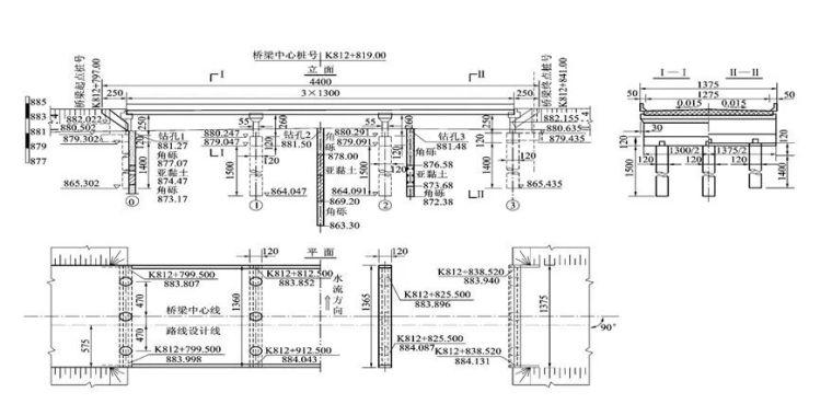 好看好用的桥梁工程图,你值得拥有!_7