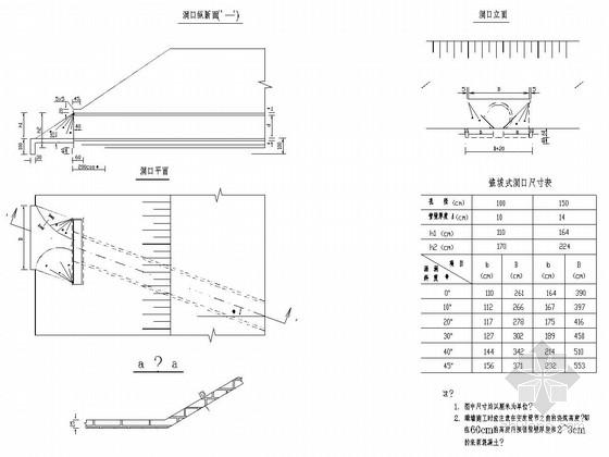 钢筋混凝土圆管涵通用设计图