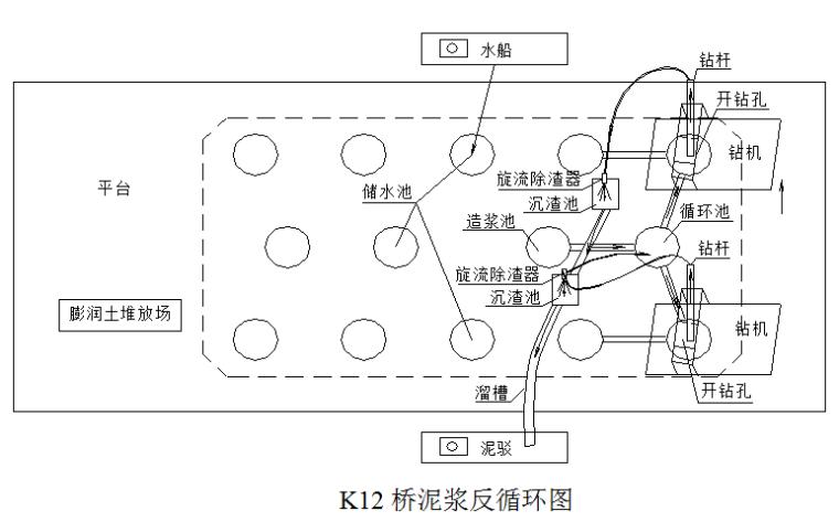 [上海]洋山深水港东海大桥工程IV标总体施工组织设计