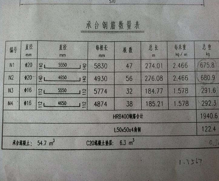 配电箱柜加工技术交底资料下载-铁路工程承台钢筋加工技术交底书(HRB400)