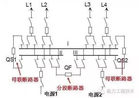 双母线分段接线主要是为了减少母线故障时