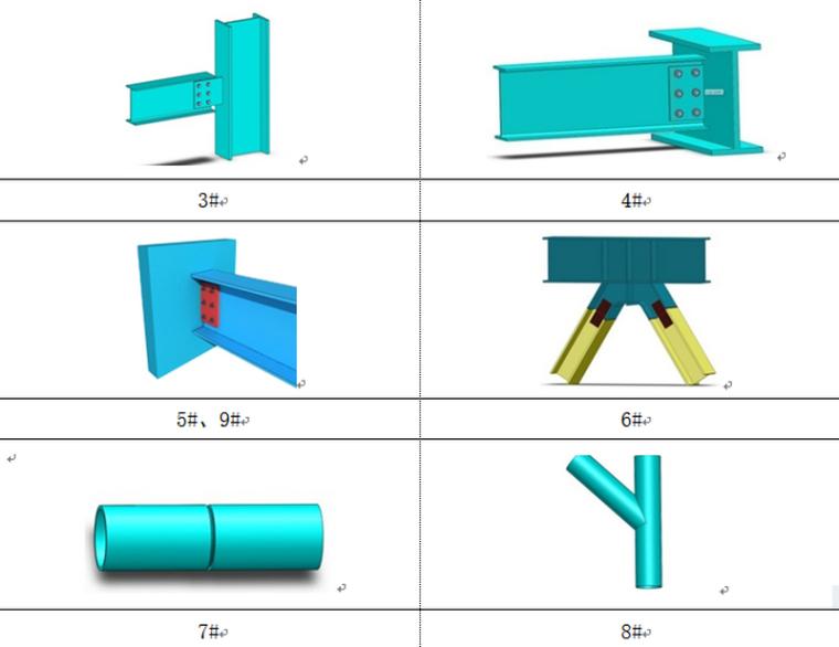 [福建]超高层双塔楼项目钢结构工程施工方案(140页)