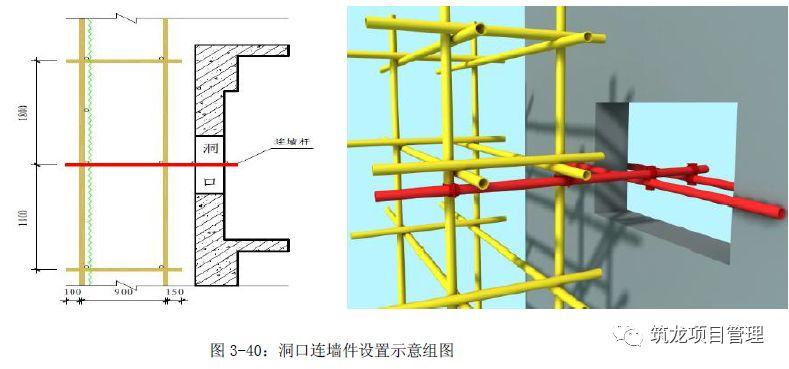 外脚手架及卸料平台安全标准化做法!_29