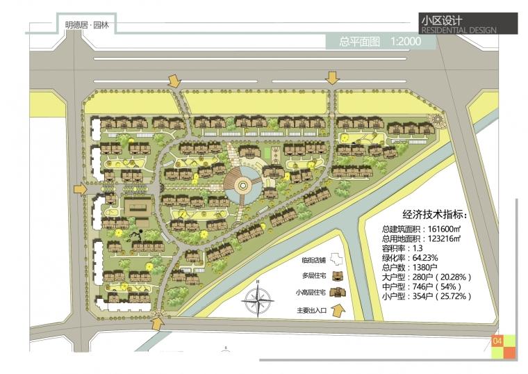 小区规划设计_6