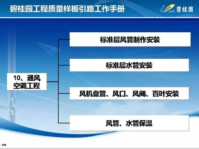 碧桂园工程质量样板引路工作手册,附件可下载!_122