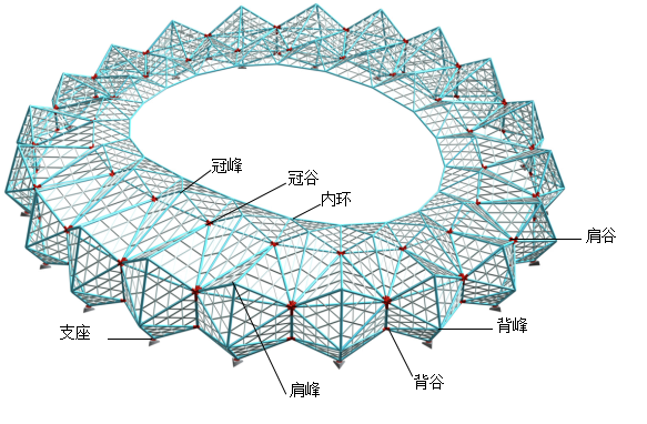钢屋盖结构整体效果图
