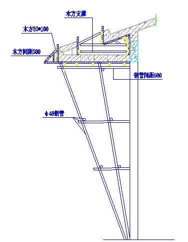 36天沟模板支撑示意图