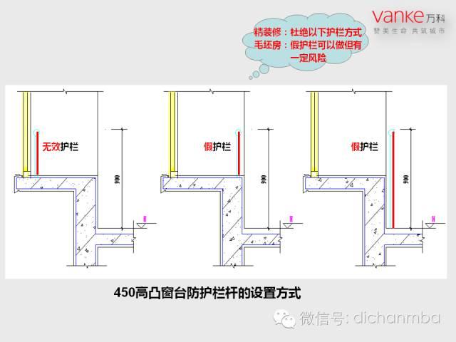 万科房地产施工图设计指导解读(含建筑、结构、地下人防等)_11